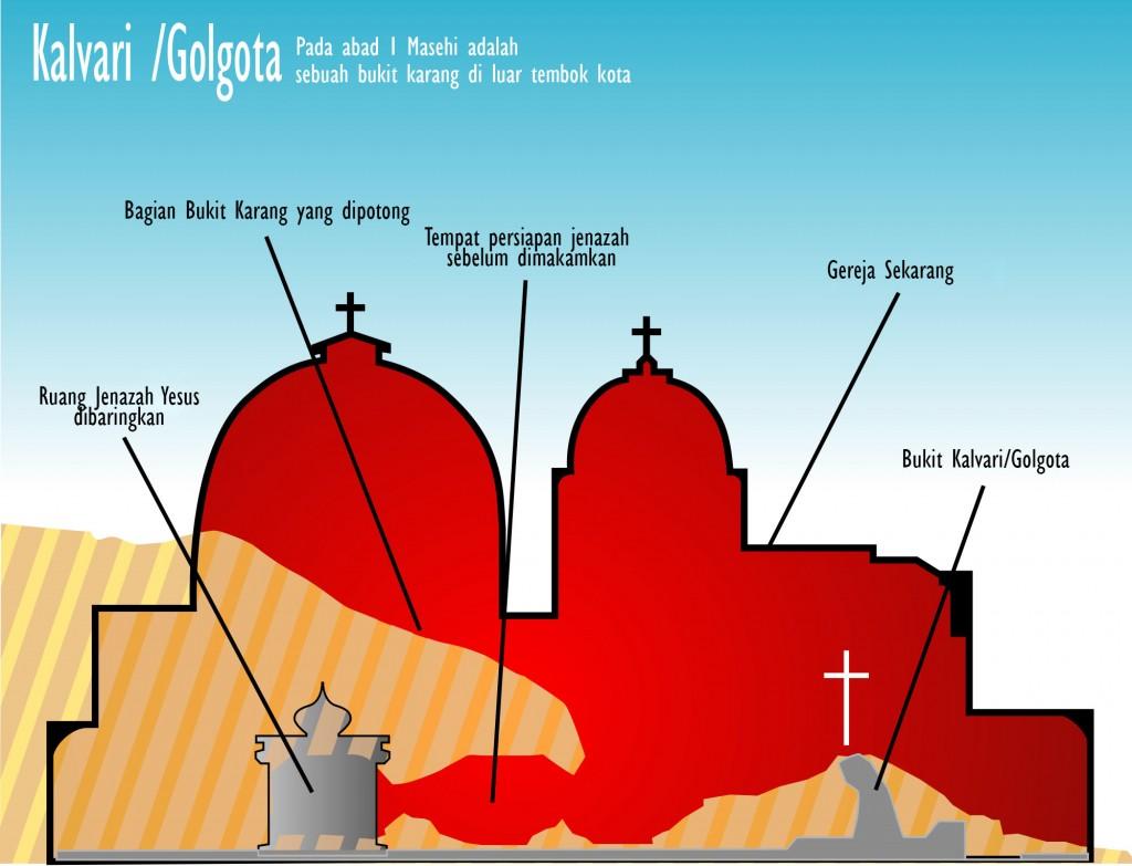 Belah samping Holy Sepulchre_2